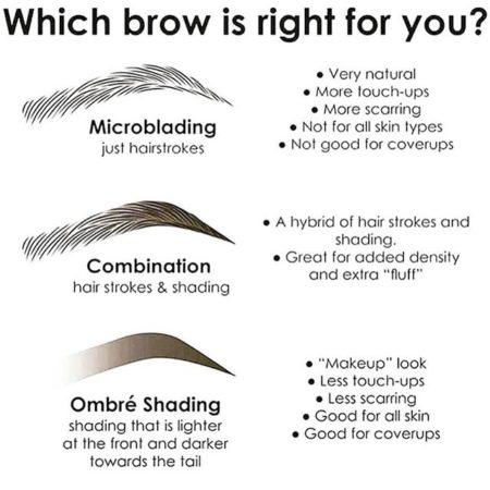 Brow Type